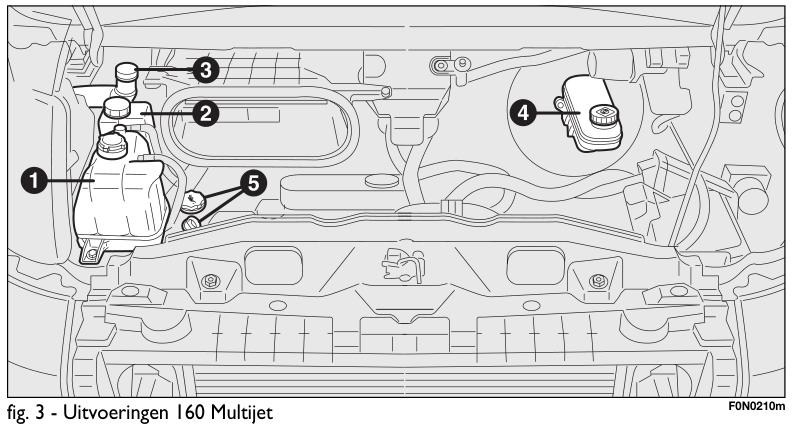 waar zit brandstoffilter fiat ducato  u2013 onderdelen voor auto