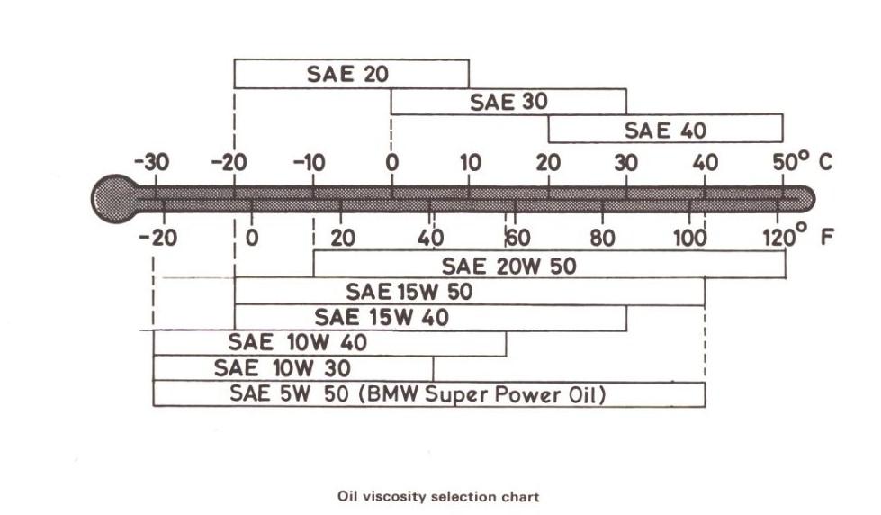 schema vierkante meters enz